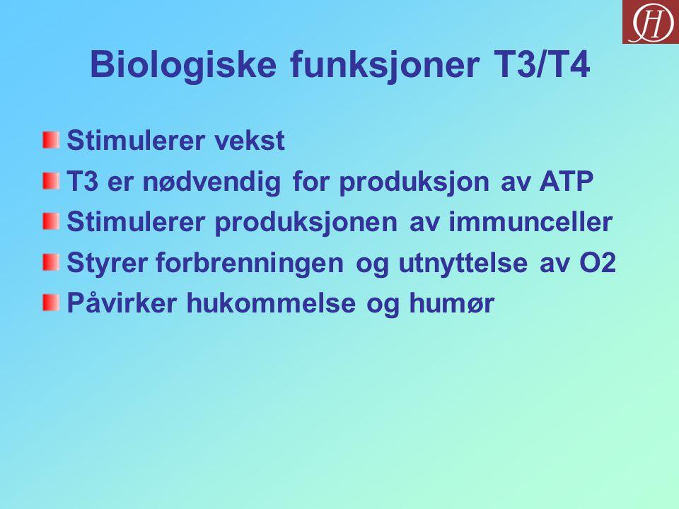 Biologiske funksjoner T3/T4 Stimulerer vekst T3 er nødvendig for produksjon av ATP Stimulerer produksjonen av immunceller Styrer forbrenningen og utny