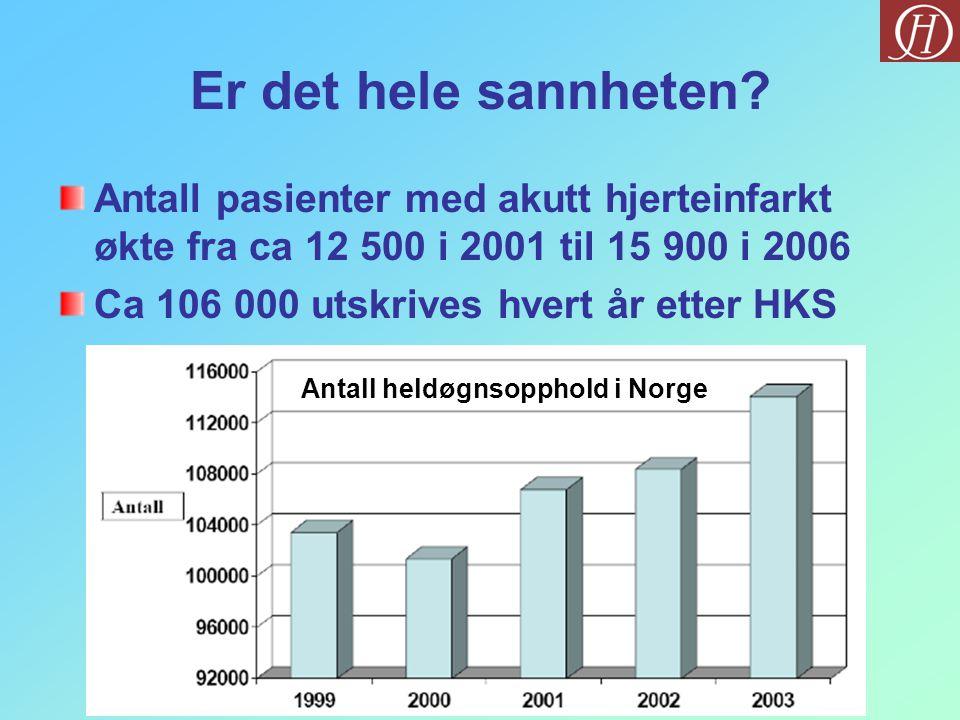 Er det hele sannheten? Antall pasienter med akutt hjerteinfarkt økte fra ca 12 500 i 2001 til 15 900 i 2006 Ca 106 000 utskrives hvert år etter HKS An