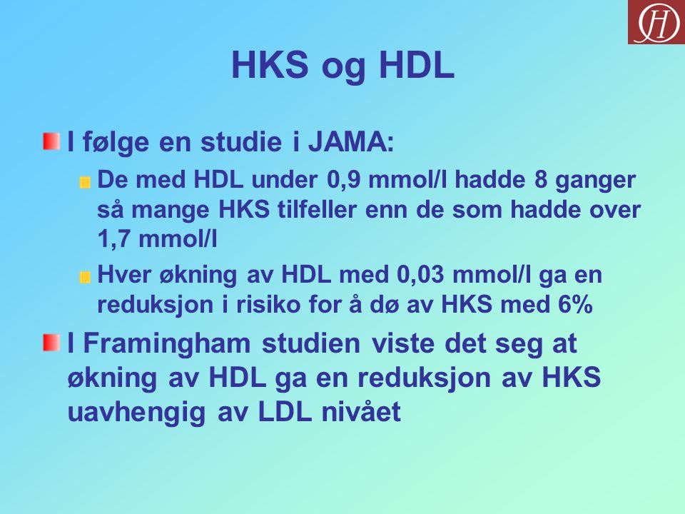 HKS og HDL I følge en studie i JAMA: De med HDL under 0,9 mmol/l hadde 8 ganger så mange HKS tilfeller enn de som hadde over 1,7 mmol/l Hver økning av HDL med 0,03 mmol/l ga en reduksjon i risiko for å dø av HKS med 6% I Framingham studien viste det seg at økning av HDL ga en reduksjon av HKS uavhengig av LDL nivået