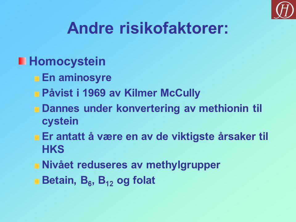 Andre risikofaktorer: Homocystein En aminosyre Påvist i 1969 av Kilmer McCully Dannes under konvertering av methionin til cystein Er antatt å være en av de viktigste årsaker til HKS Nivået reduseres av methylgrupper Betain, B 6, B 12 og folat