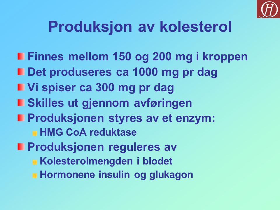 Produksjon av kolesterol Finnes mellom 150 og 200 mg i kroppen Det produseres ca 1000 mg pr dag Vi spiser ca 300 mg pr dag Skilles ut gjennom avføringen Produksjonen styres av et enzym: HMG CoA reduktase Produksjonen reguleres av Kolesterolmengden i blodet Hormonene insulin og glukagon