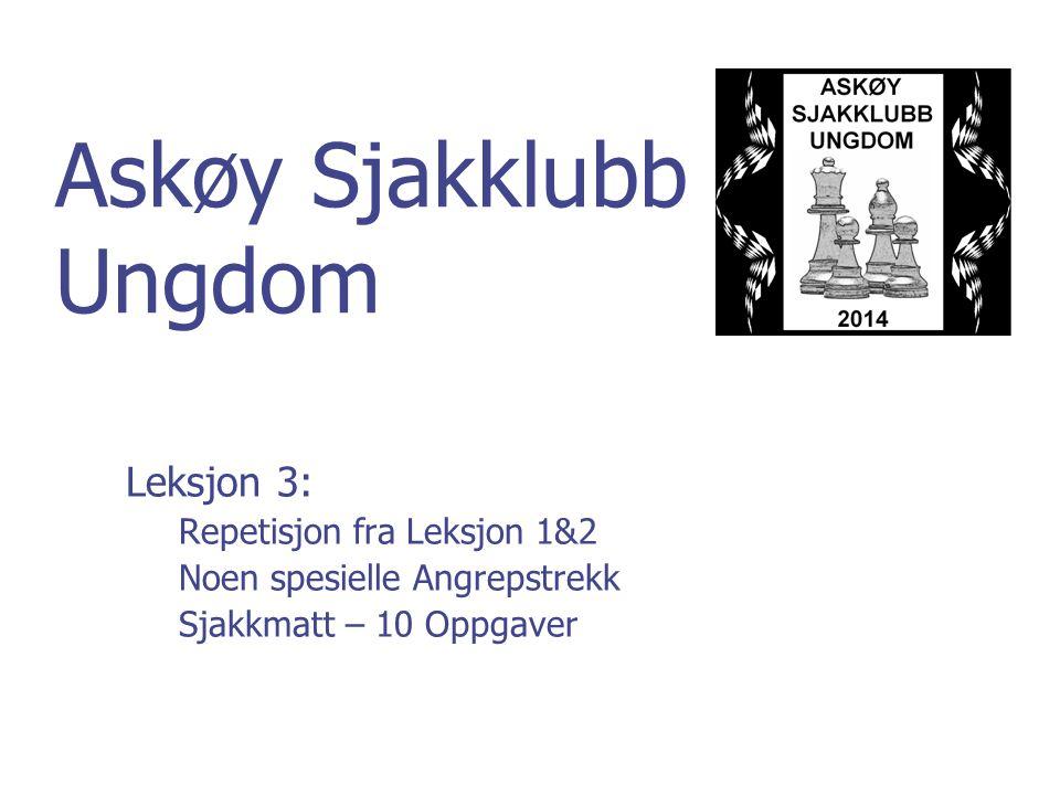 Askøy Sjakklubb Ungdom Leksjon 3: Repetisjon fra Leksjon 1&2 Noen spesielle Angrepstrekk Sjakkmatt – 10 Oppgaver