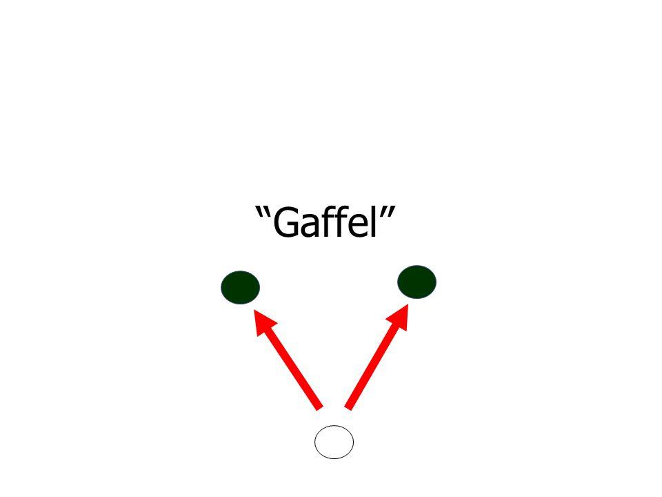 """""""Gaffel"""""""