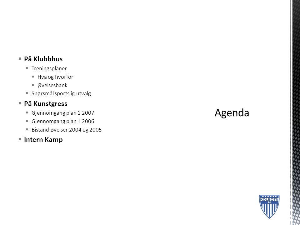 På Klubbhus  Treningsplaner  Hva og hvorfor  Øvelsesbank  Spørsmål sportslig utvalg  På Kunstgress  Gjennomgang plan 1 2007  Gjennomgang plan