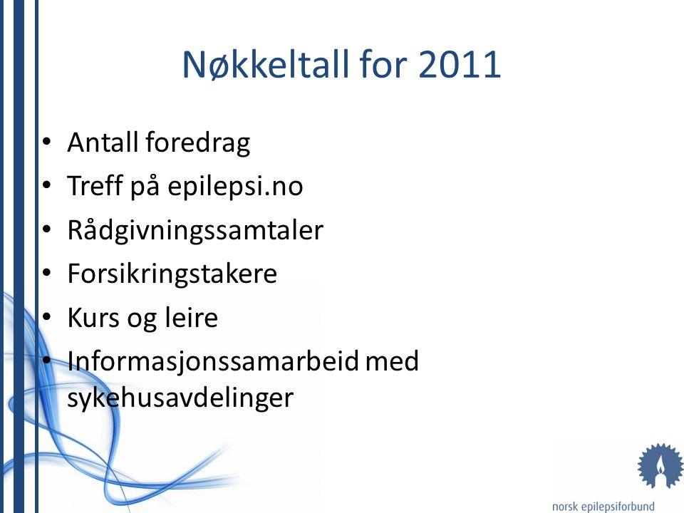 Nøkkeltall for 2011 Antall foredrag Treff på epilepsi.no Rådgivningssamtaler Forsikringstakere Kurs og leire Informasjonssamarbeid med sykehusavdelinger
