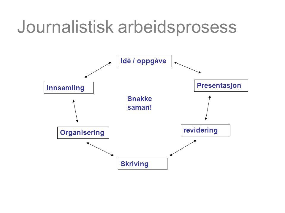 Journalistisk arbeidsprosess Idé / oppgåve Innsamling Organisering Skriving revidering Presentasjon Snakke saman!