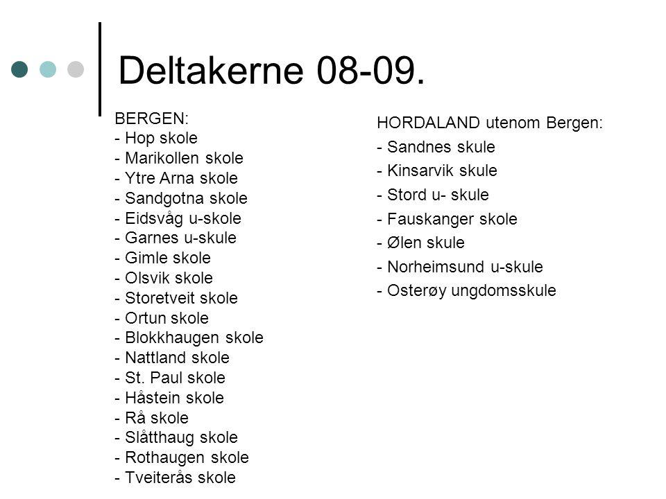 Deltakerne 08-09. BERGEN: - Hop skole - Marikollen skole - Ytre Arna skole - Sandgotna skole - Eidsvåg u-skole - Garnes u-skule - Gimle skole - Olsvik