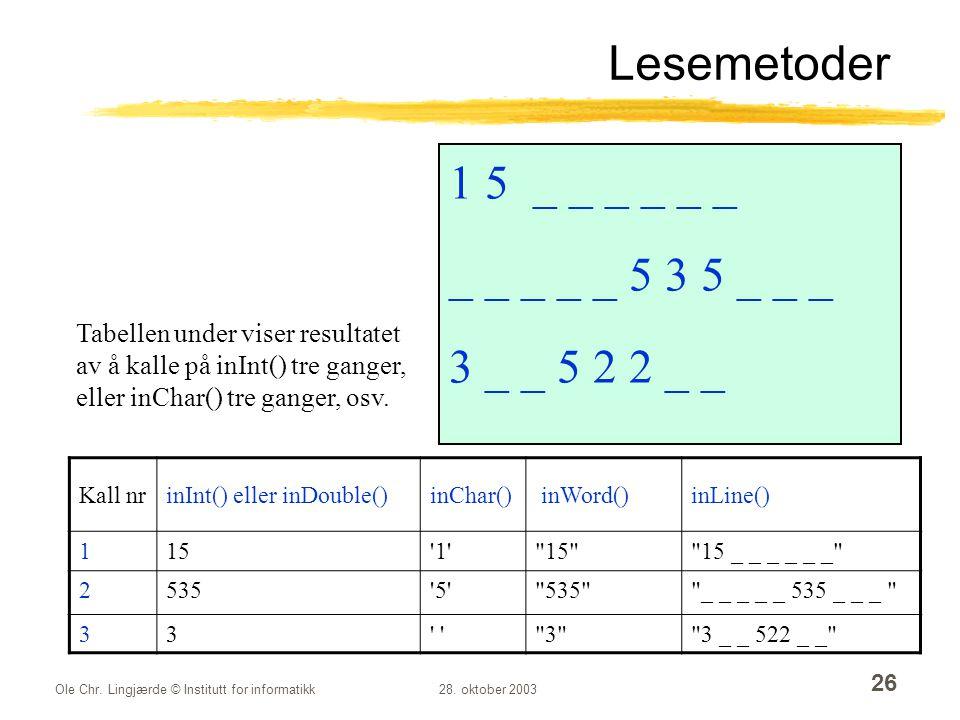 Ole Chr. Lingjærde © Institutt for informatikk28. oktober 2003 26 Lesemetoder 1 5 _ _ _ _ _ _ _ _ _ _ _ 5 3 5 _ _ _ 3 _ _ 5 2 2 _ _ Kall nrinInt() ell