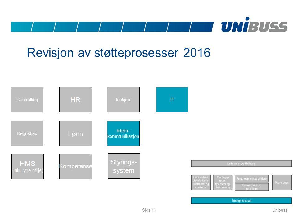 Revisjon av støtteprosesser 2016 UnibussSide 11