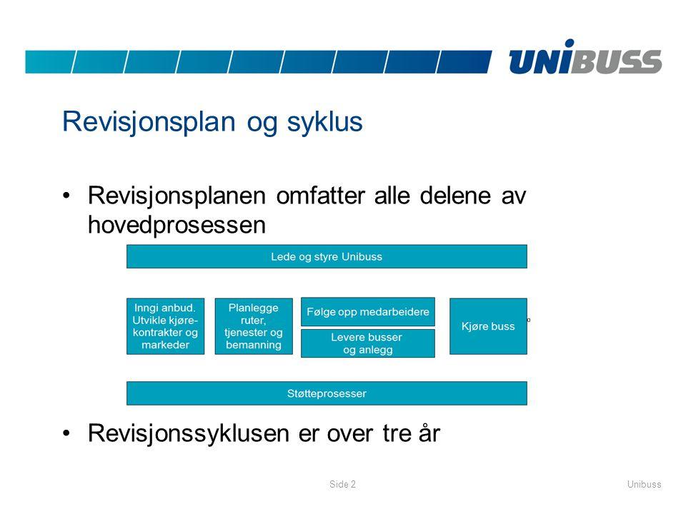 ISO 14001 Miljøsertifisering Gjennomføre intern ISO revisjon på miljøsertifiserte avdelinger hvert 3.