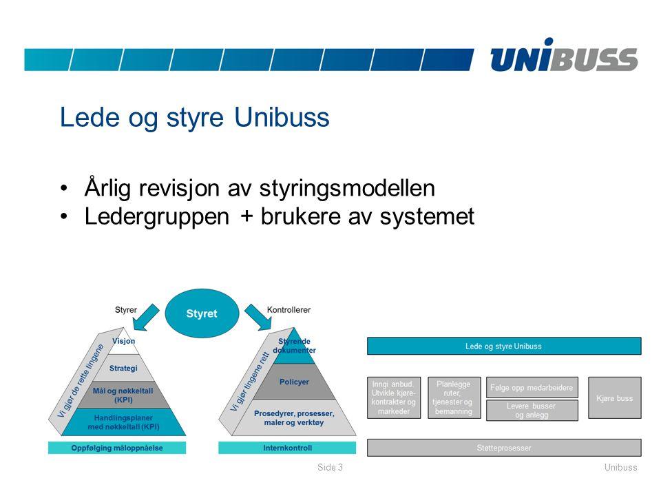Lede og styre Unibuss Årlig revisjon av styringsmodellen Ledergruppen + brukere av systemet UnibussSide 3