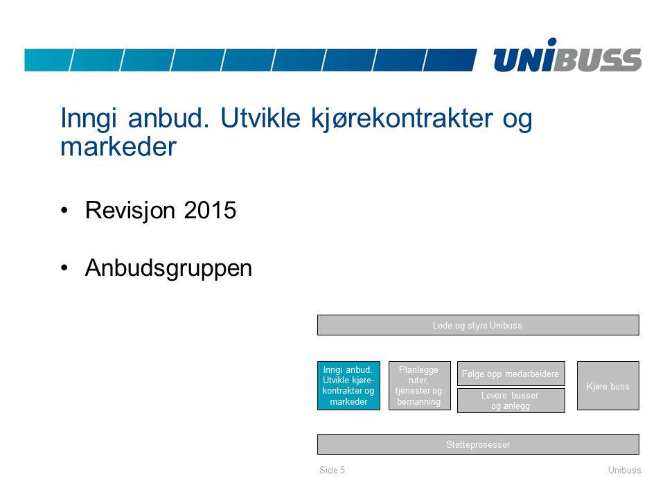 Inngi anbud. Utvikle kjørekontrakter og markeder Revisjon 2015 Anbudsgruppen UnibussSide 5