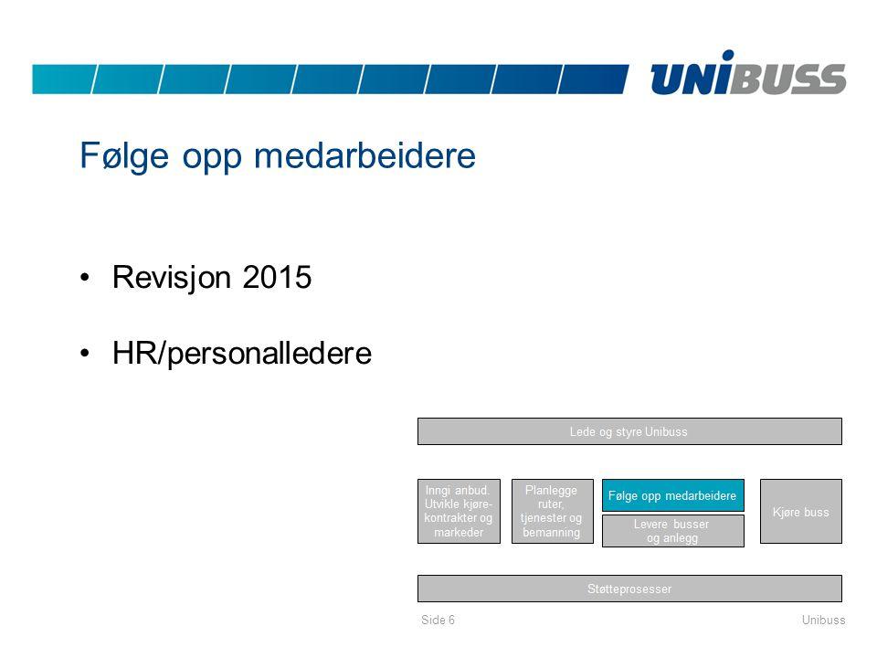Følge opp medarbeidere Revisjon 2015 HR/personalledere UnibussSide 6