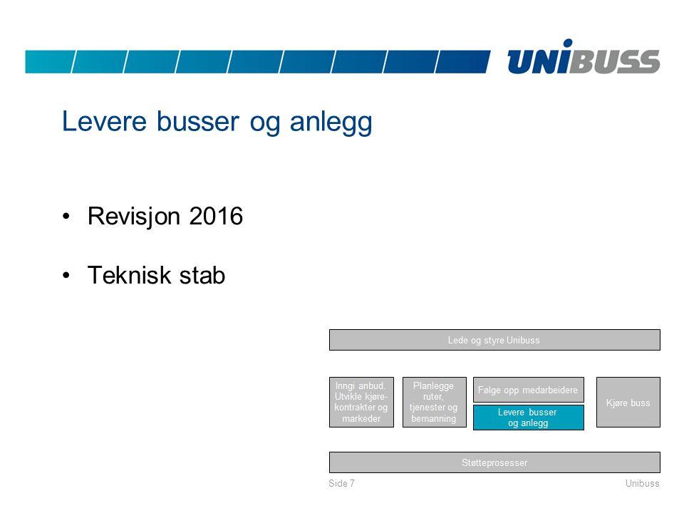 Levere busser og anlegg Revisjon 2016 Teknisk stab UnibussSide 7
