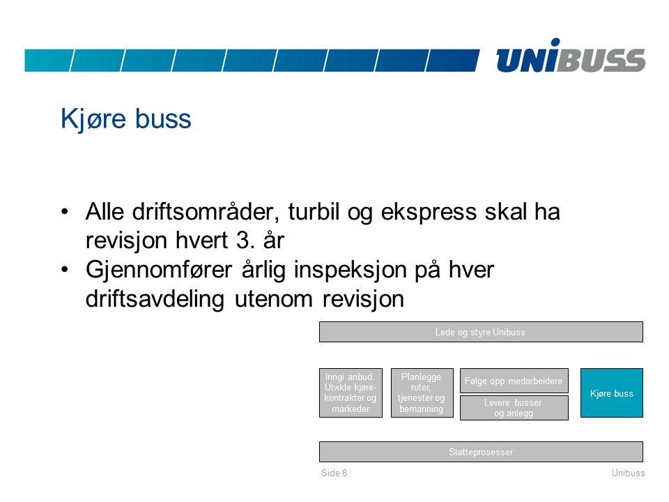 Kjøre buss Alle driftsområder, turbil og ekspress skal ha revisjon hvert 3. år Gjennomfører årlig inspeksjon på hver driftsavdeling utenom revisjon Un