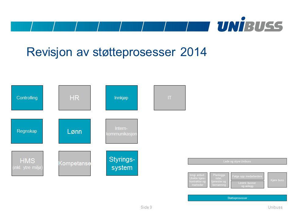 Revisjon av støtteprosesser 2014 UnibussSide 9