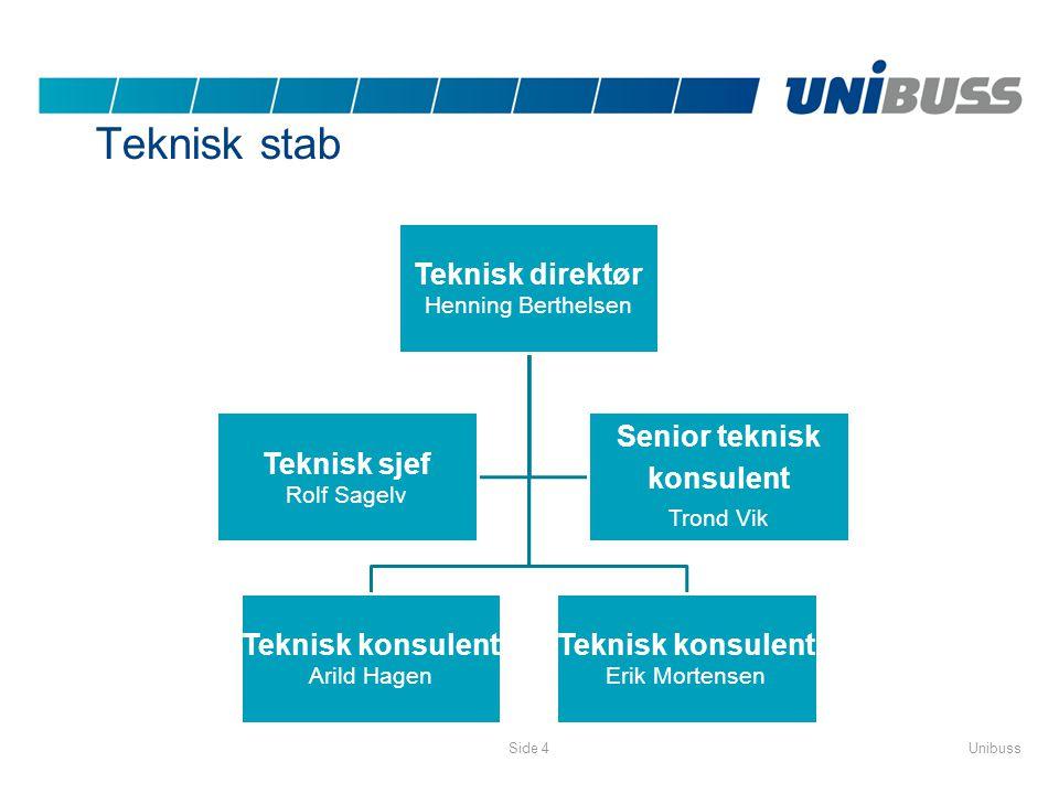 UnibussSide 4 Teknisk direktør Henning Berthelsen Teknisk konsulent Arild Hagen Teknisk konsulent Erik Mortensen Teknisk sjef Rolf Sagelv Senior tekni
