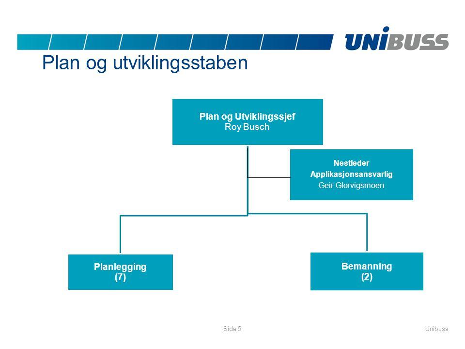 UnibussSide 5 Plan og utviklingsstaben Plan og Utviklingssjef Roy Busch Planlegging (7) Bemanning (2) Nestleder Applikasjonsansvarlig Geir Glorvigsmoe