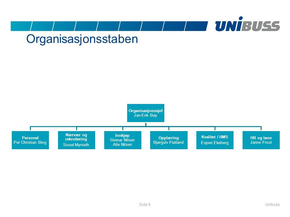 UnibussSide 6 Organisasjonsstaben Organisasjonssjef Jan-Erik Bay Personal Per Christian Bing Nærvær og rekruttering Sissel Myrseth Innkjøp Steinar Nil