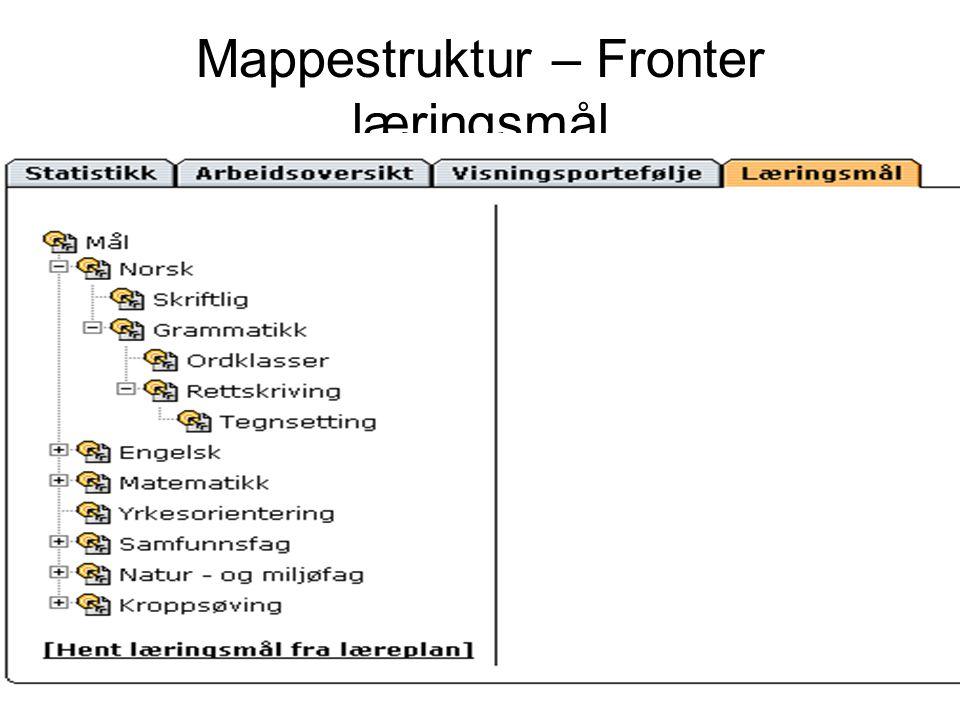 Mappestruktur – Fronter læringsmål