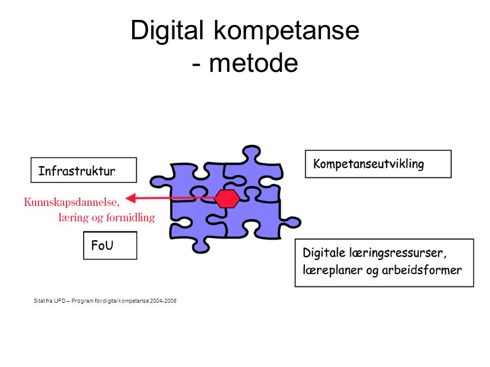 Digital kompetanse - metode Sitat fra UFD – Program for digital kompetanse 2004-2008