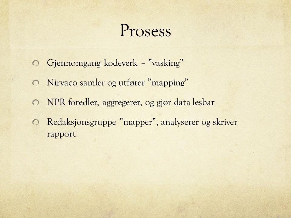 Prosess Gjennomgang kodeverk – vasking Nirvaco samler og utfører mapping NPR foredler, aggregerer, og gjør data lesbar Redaksjonsgruppe mapper , analyserer og skriver rapport