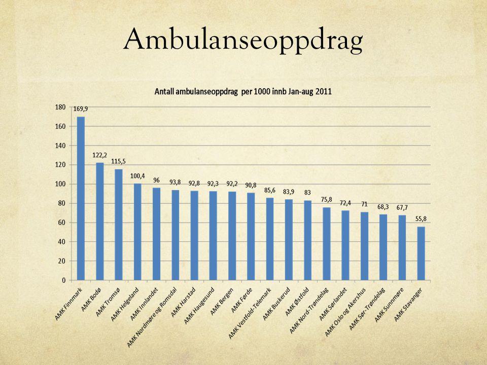 Ambulanseoppdrag