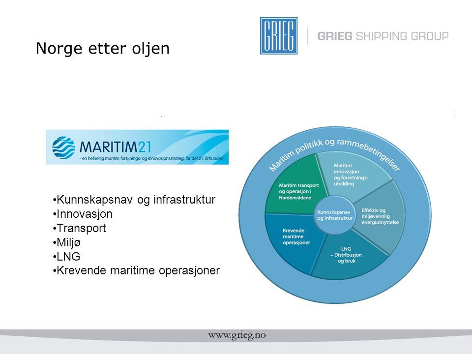 Norge etter oljen Kunnskapsnav og infrastruktur Innovasjon Transport Miljø LNG Krevende maritime operasjoner