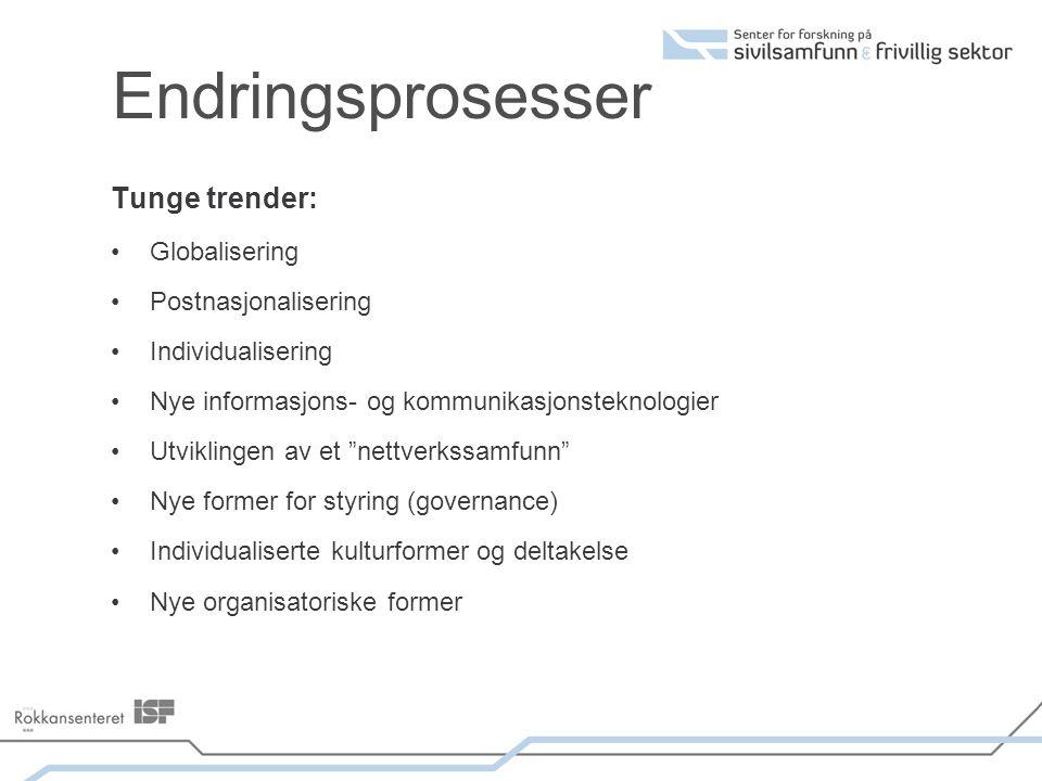 Endringsprosesser Tunge trender: Globalisering Postnasjonalisering Individualisering Nye informasjons- og kommunikasjonsteknologier Utviklingen av et
