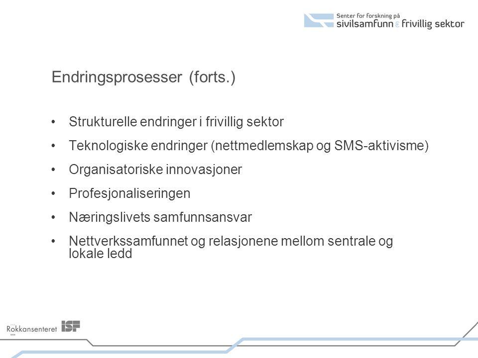 Endringsprosesser (forts.) Strukturelle endringer i frivillig sektor Teknologiske endringer (nettmedlemskap og SMS-aktivisme) Organisatoriske innovasjoner Profesjonaliseringen Næringslivets samfunnsansvar Nettverkssamfunnet og relasjonene mellom sentrale og lokale ledd