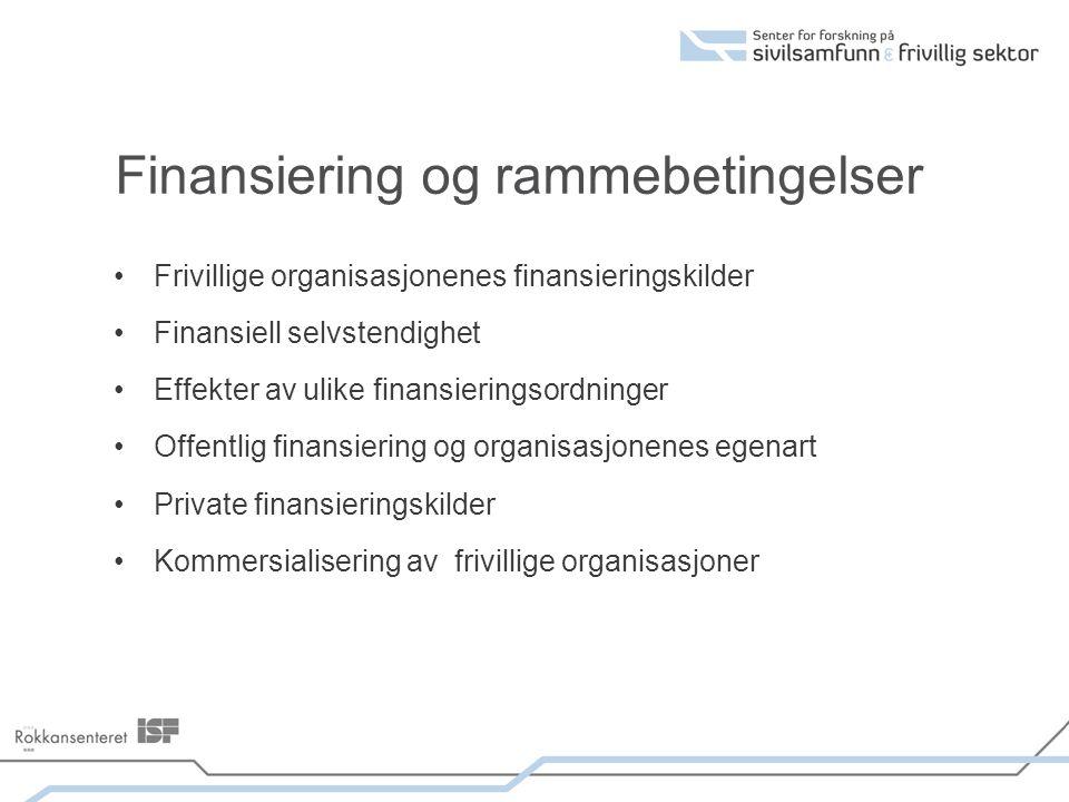 Finansiering og rammebetingelser Frivillige organisasjonenes finansieringskilder Finansiell selvstendighet Effekter av ulike finansieringsordninger Offentlig finansiering og organisasjonenes egenart Private finansieringskilder Kommersialisering av frivillige organisasjoner