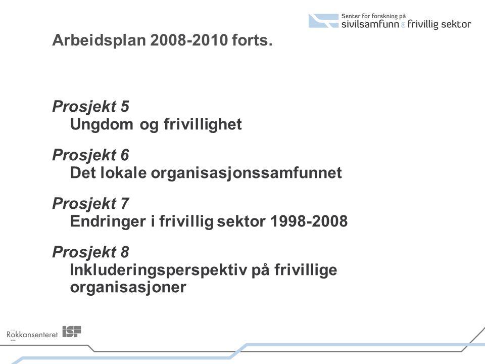 Arbeidsplan 2008-2010 forts. Prosjekt 5 Ungdom og frivillighet Prosjekt 6 Det lokale organisasjonssamfunnet Prosjekt 7 Endringer i frivillig sektor 19