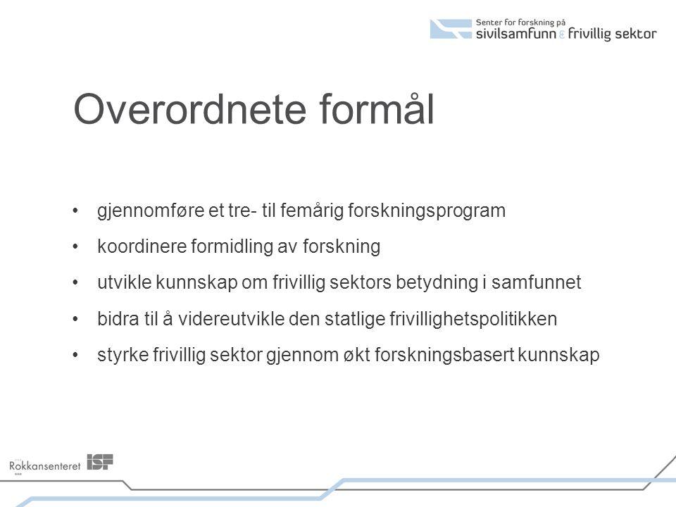 Arbeidsplan 2008-2010 Prosjekt 1 Lokallag i Norge - Data innsamling Prosjekt 2 Spørreundersøkelse om frivillig innsats Prosjekt 3 Styringsvirkemidler: insentiver og virkninger på frivillige organisasjoner Prosjekt 4 Nettverkssamfunn og frivillige organisasjoner