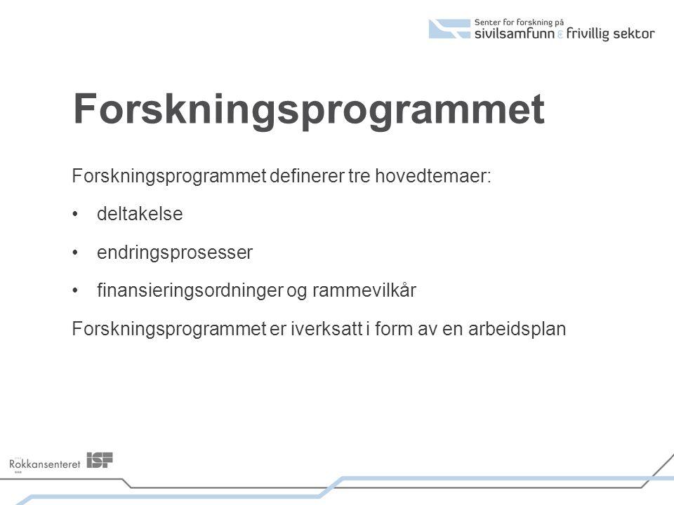 Forskningsprogrammet Forskningsprogrammet definerer tre hovedtemaer: deltakelse endringsprosesser finansieringsordninger og rammevilkår Forskningsprogrammet er iverksatt i form av en arbeidsplan
