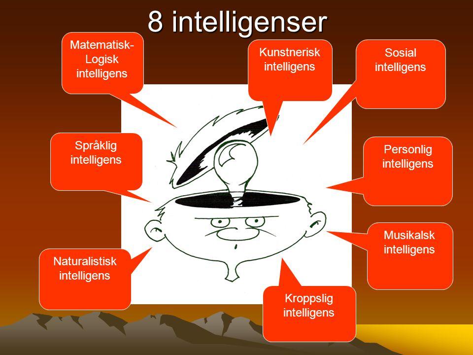 8 intelligenser Sosial intelligens Personlig intelligens Kunstnerisk intelligens Matematisk- Logisk intelligens Språklig intelligens Naturalistisk int