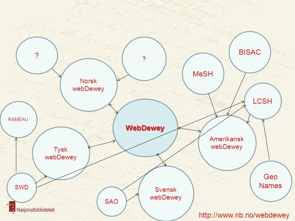 http://www.nb.no/webdewey WebDewey .