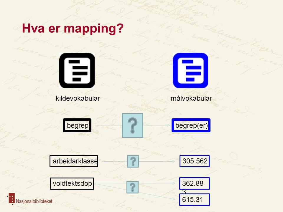 Mapping til Melvil (tysk webDewey) CrissCross-prosjektet Mapping fra GND til Dewey Mål: Flere verbale innganger til Dewey både i indekserings- og søkeprosessen Metode: 4 grader av overensstemmelse mellom emneord og Deweynummer