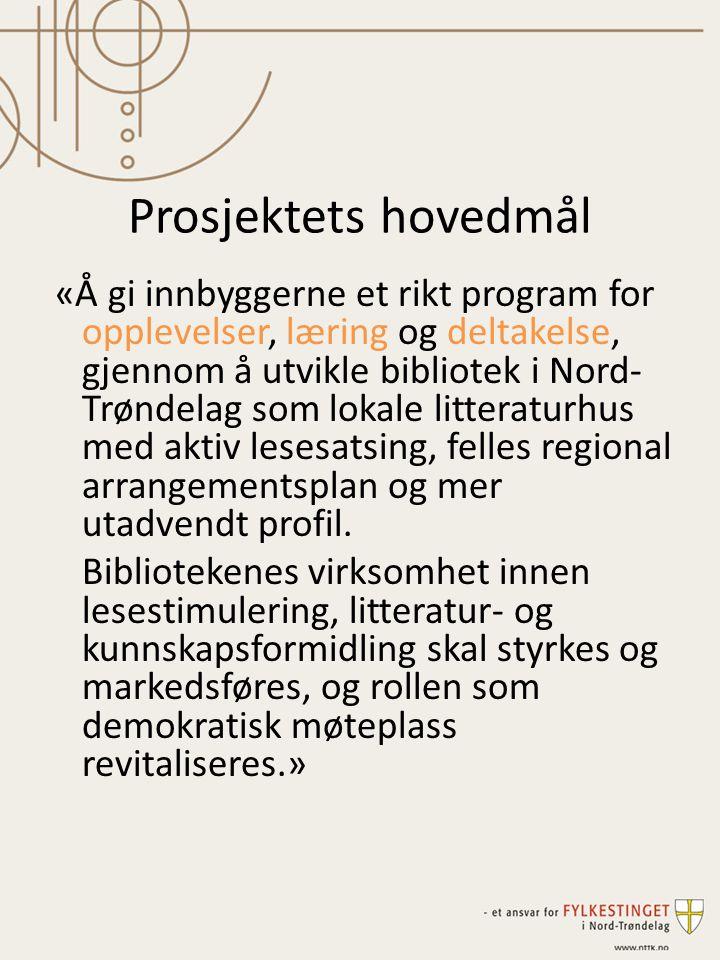 Strategier Samarbeid og organisering Litteraturhus Nord-Trøndelag Nyorientering med «Opening the book-filosofien» Kompetanse Markedsføring og design