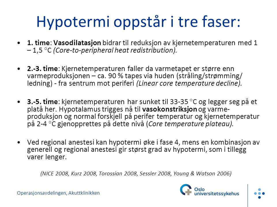 Operasjonsavdelingen, Akuttklinikken Hypotermi oppstår i tre faser: 1.