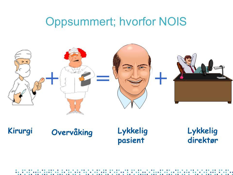 +=+ Kirurgi Overvåking Lykkelig pasient Lykkelig direktør Oppsummert; hvorfor NOIS