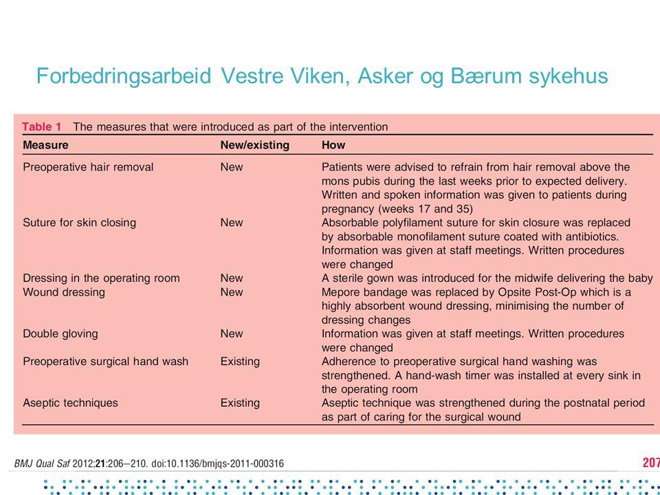 Forbedringsarbeid Vestre Viken, Asker og Bærum sykehus