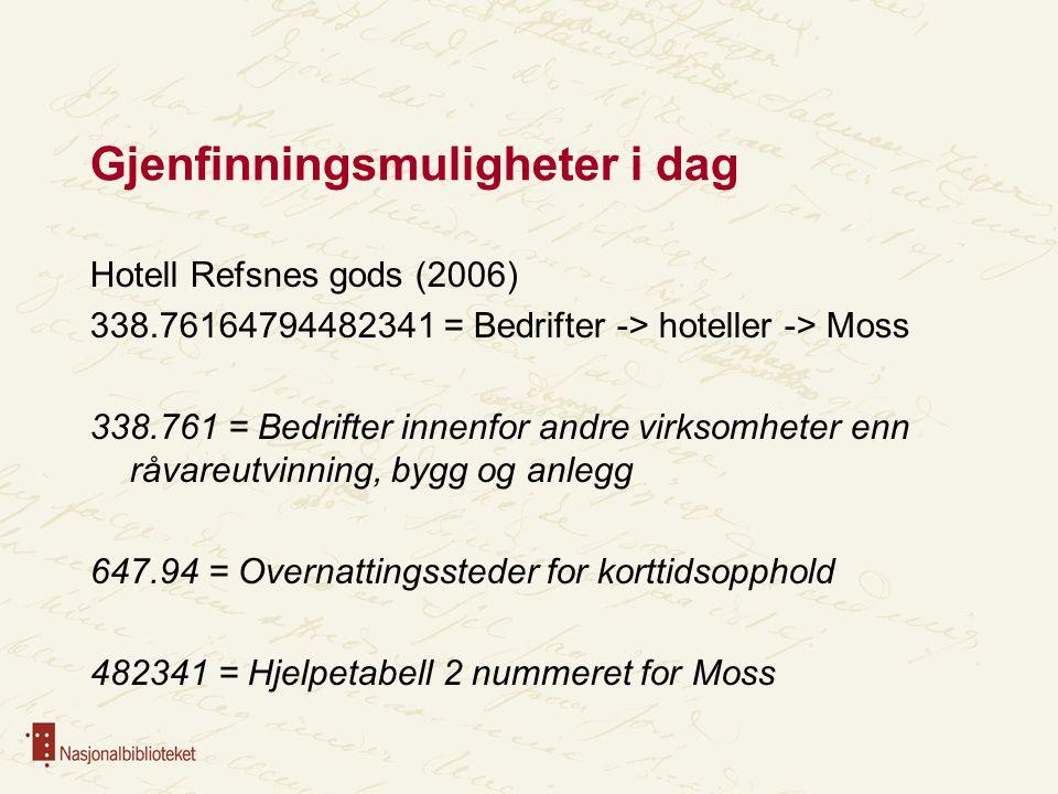 Gjenfinningsmuligheter i dag Hotell Refsnes gods (2006) 338.76164794482341 = Bedrifter -> hoteller -> Moss 338.761 = Bedrifter innenfor andre virksomh