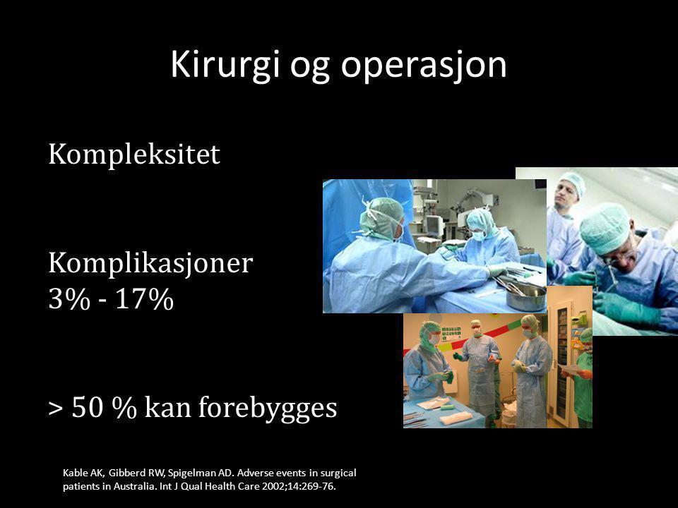 Kirurgi og operasjon Kompleksitet Komplikasjoner 3% - 17% > 50 % kan forebygges Kable AK, Gibberd RW, Spigelman AD. Adverse events in surgical patient