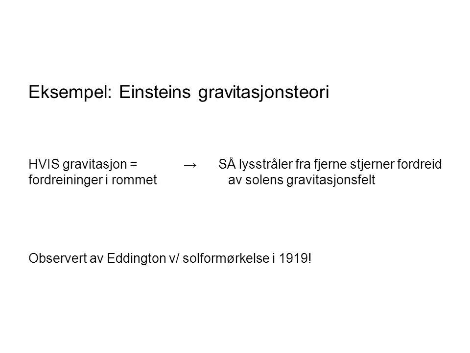 Eksempel: Einsteins gravitasjonsteori HVIS gravitasjon = → SÅ lysstråler fra fjerne stjerner fordreid fordreininger i rommet av solens gravitasjonsfel