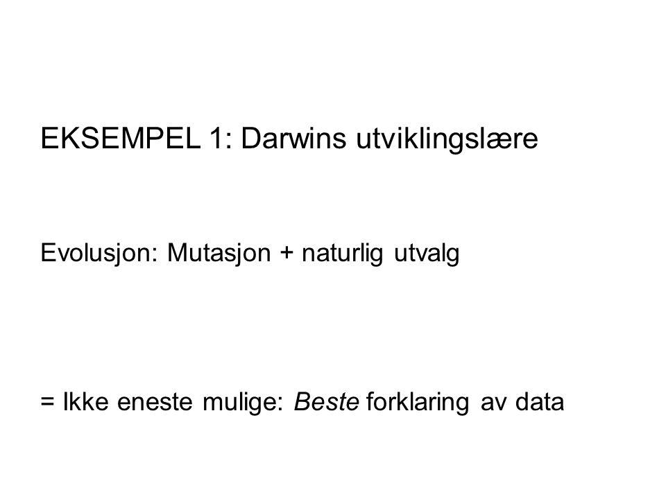 EKSEMPEL 1: Darwins utviklingslære Evolusjon: Mutasjon + naturlig utvalg = Ikke eneste mulige: Beste forklaring av data