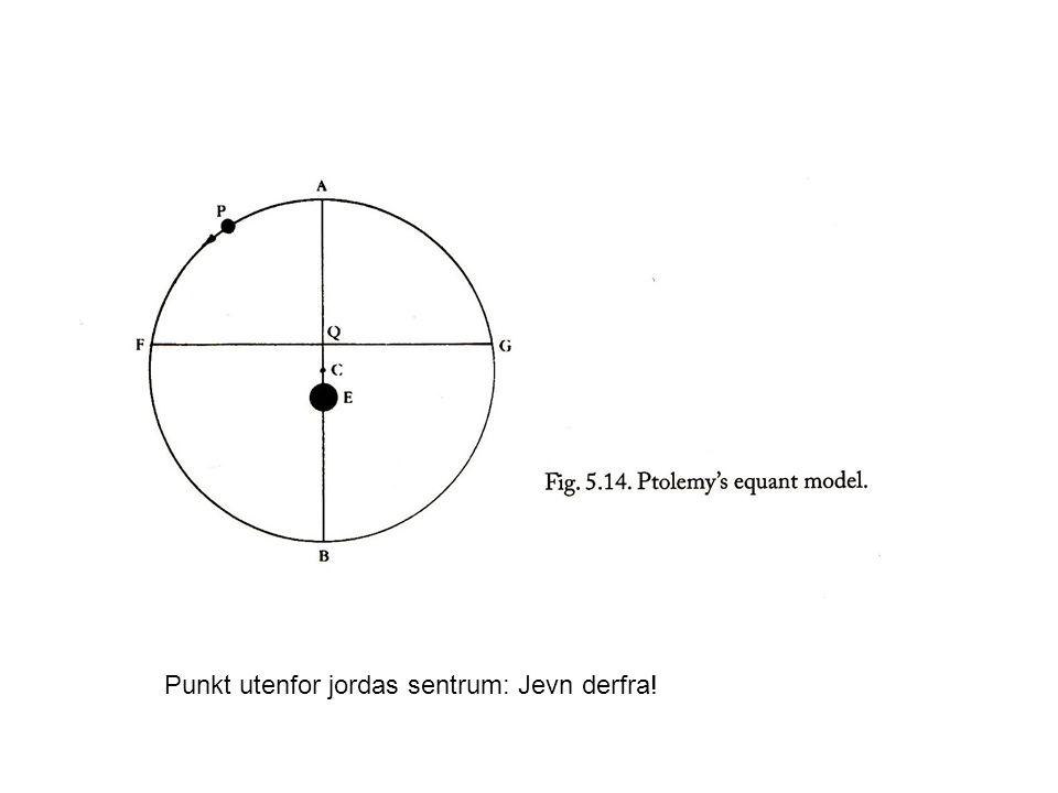 (1) Lysglimt himmelen (Nova, 1572)(Brahe) (2) Komet (1577)(Brahe) (3) Teleskop mot månen (1609, Galileo) (4) Jupiters måner (1610, Galileo) (5) Venus' faser (1610, Galileo)