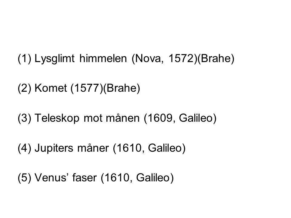(1) Lysglimt himmelen (Nova, 1572)(Brahe) (2) Komet (1577)(Brahe) (3) Teleskop mot månen (1609, Galileo) (4) Jupiters måner (1610, Galileo) (5) Venus'