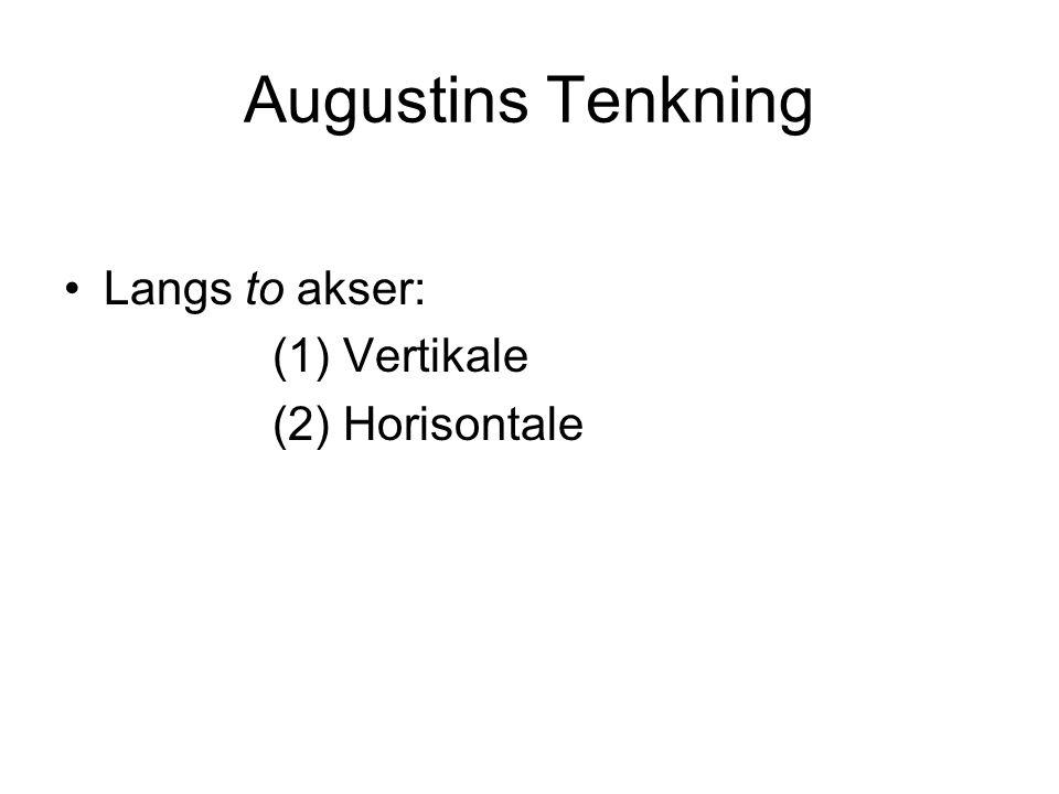 Augustins Tenkning Langs to akser: (1) Vertikale (2) Horisontale