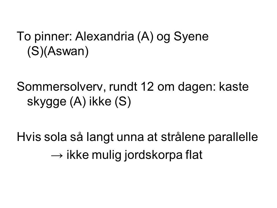 To pinner: Alexandria (A) og Syene (S)(Aswan) Sommersolverv, rundt 12 om dagen: kaste skygge (A) ikke (S) Hvis sola så langt unna at strålene parallel