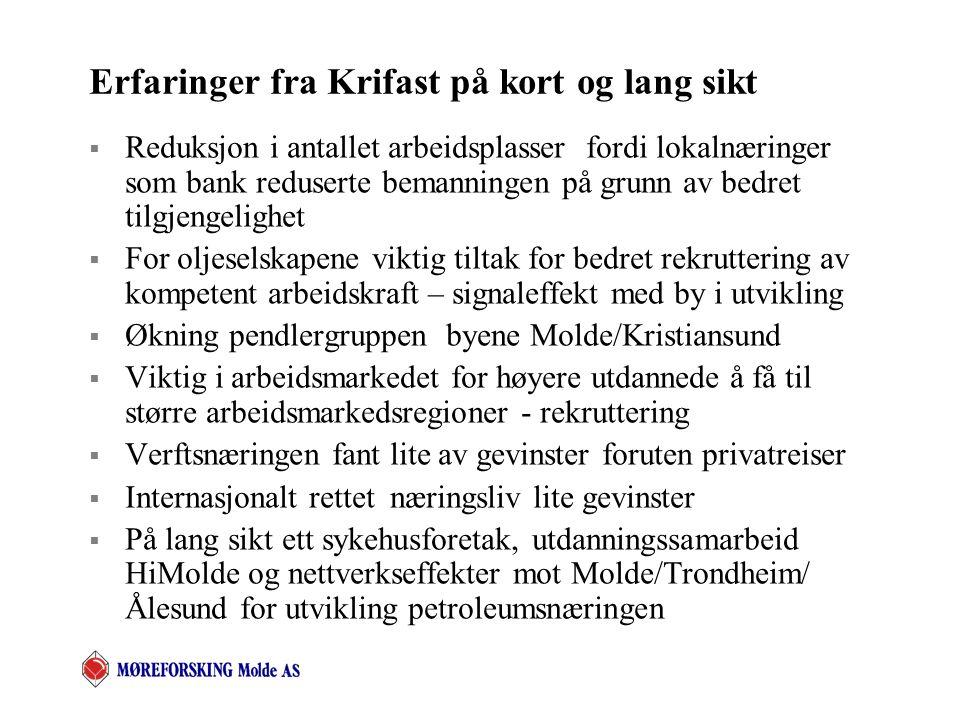 Erfaringer fra Krifast på kort og lang sikt  Reduksjon i antallet arbeidsplasser fordi lokalnæringer som bank reduserte bemanningen på grunn av bedret tilgjengelighet  For oljeselskapene viktig tiltak for bedret rekruttering av kompetent arbeidskraft – signaleffekt med by i utvikling  Økning pendlergruppen byene Molde/Kristiansund  Viktig i arbeidsmarkedet for høyere utdannede å få til større arbeidsmarkedsregioner - rekruttering  Verftsnæringen fant lite av gevinster foruten privatreiser  Internasjonalt rettet næringsliv lite gevinster  På lang sikt ett sykehusforetak, utdanningssamarbeid HiMolde og nettverkseffekter mot Molde/Trondheim/ Ålesund for utvikling petroleumsnæringen